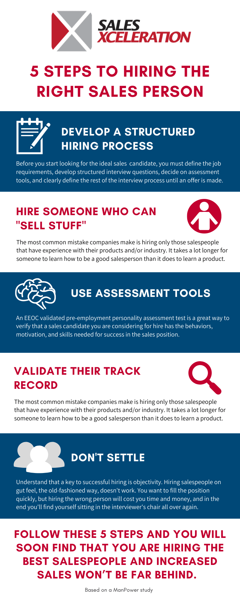 5 Steps to hiring the right sales person
