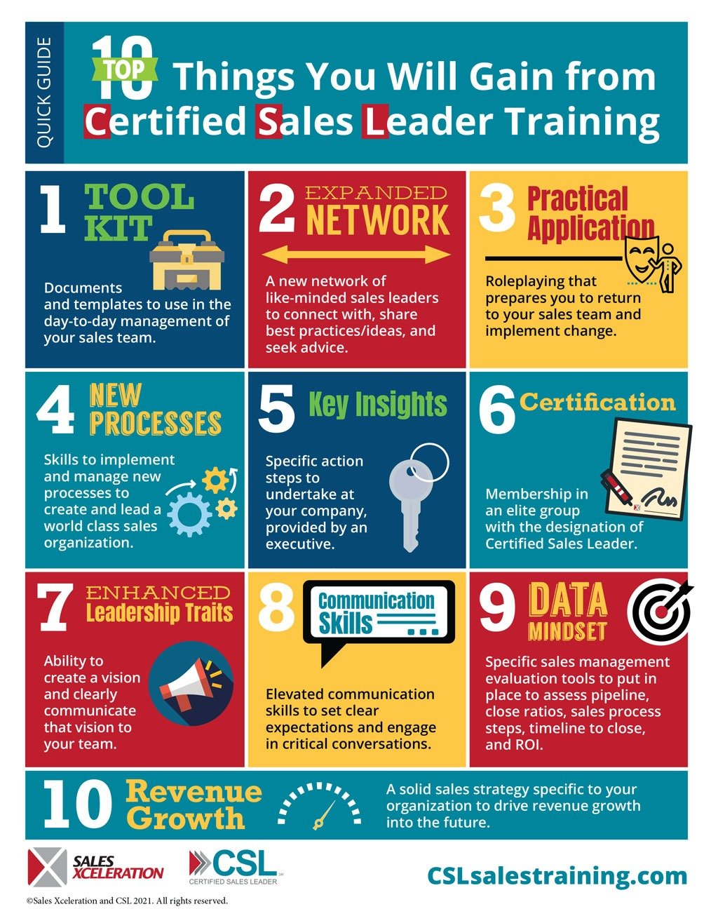 Why Become CSL Certified